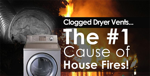 Clogged Dryer graphic